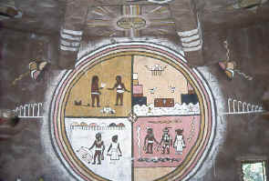 Hopi Painting inside Desert View Watchtower